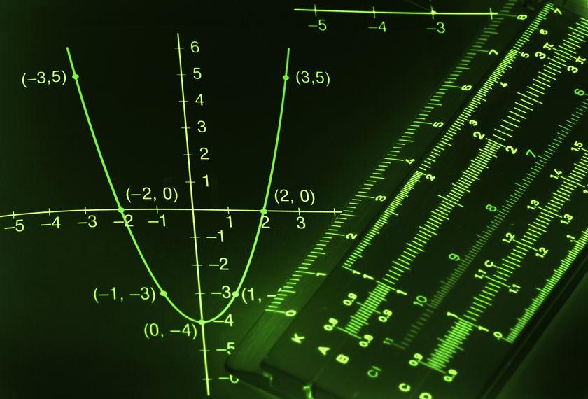 pharmacy tech math